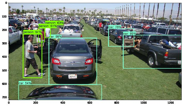 Object Detection API