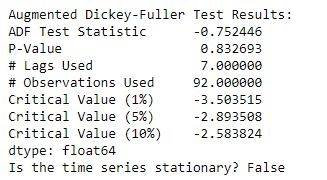 ADF Non-Stationary Time Series Statistics
