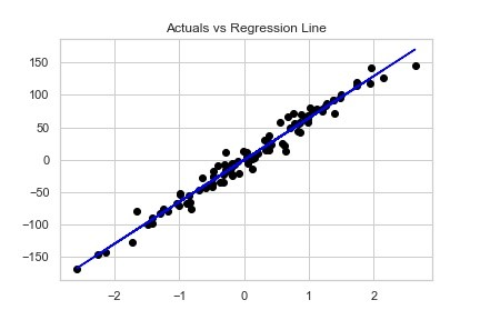Linear Regression Prediction Python