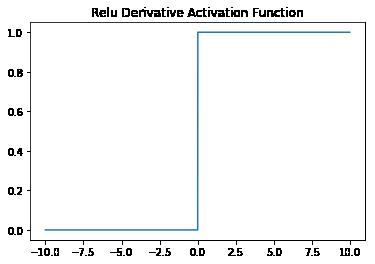 Relu Derivative